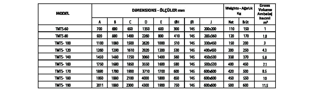 POWDER CYCLONE özellikleri