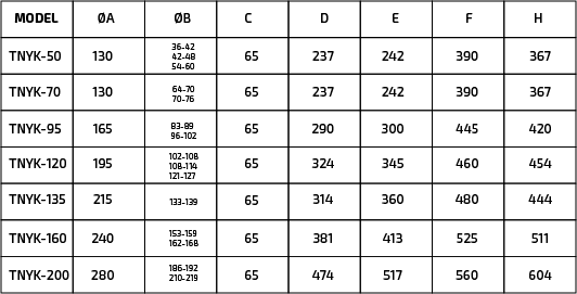 ACTUATED DIRECTIONAL FLAP özellikleri